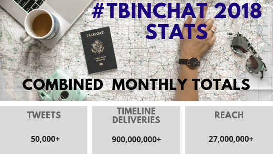 #TBINChat 2018 Statistics For The Year